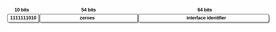 IPv6 Link-Local 地址组成